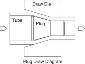 Plug Drawing