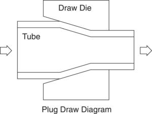 Sink Drawing